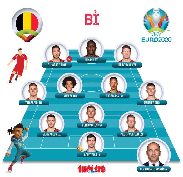 Bỉ biến Bồ Đào nha thành cựu vô địch Euro - Ảnh 3.