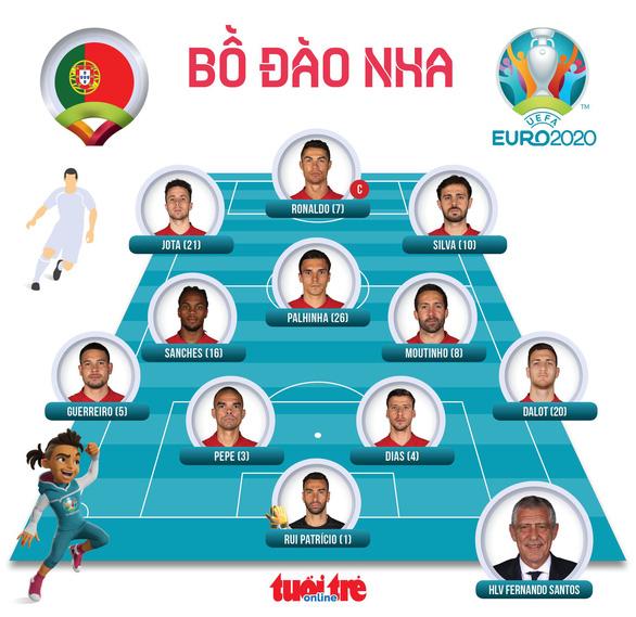 Bỉ biến Bồ Đào nha thành cựu vô địch Euro - Ảnh 4.