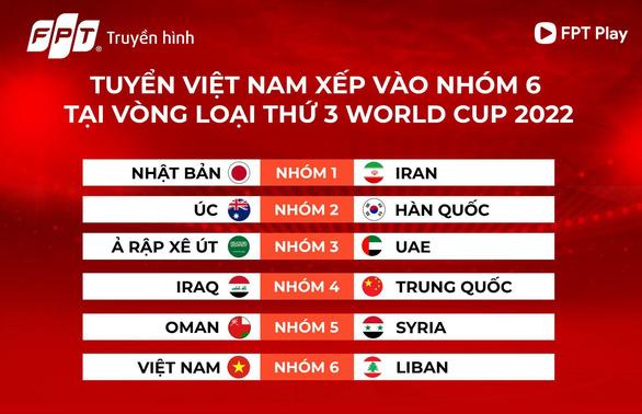 Xem trực tiếp bốc thăm Vòng loại 3 World Cup 2022 châu Á trên FPT Play & Truyền hình FPT - Ảnh 2.
