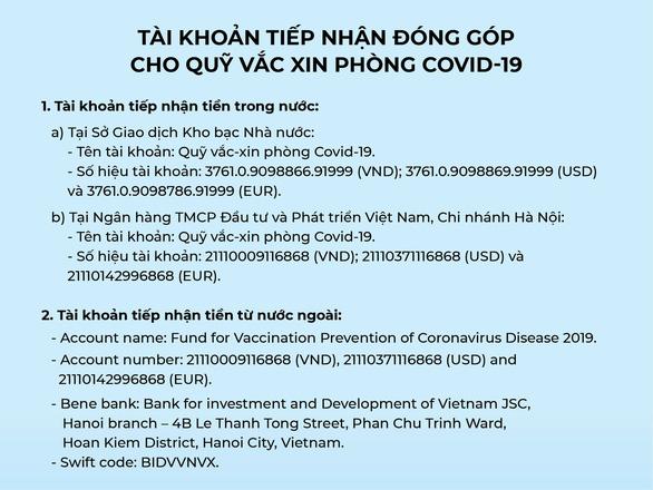 Thêm 2.360 tỉ đồng cho Quỹ vắc xin phòng COVID-19 - Ảnh 3.
