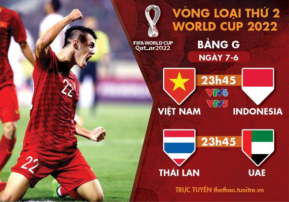 Lịch trực tiếp vòng loại World Cup 2022: Việt Nam - Indonesia, Thái Lan - UAE - Ảnh 1.