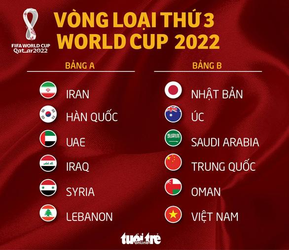 Báo Trung Quốc: Trung Quốc có thể kiếm được 17-18 điểm để nhì bảng B - Ảnh 2.