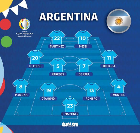 Messi và Argentina vô địch Copa America - Ảnh 3.