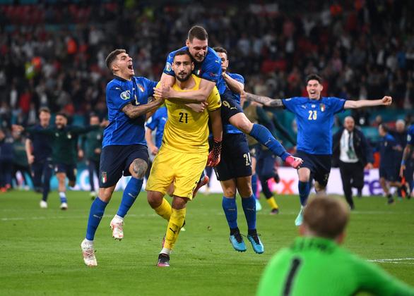 Được, mất sau Euro 2020? - Ảnh 1.