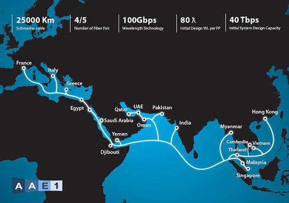 Cáp quang biển lại đứt, hàng triệu học sinh học trực tuyến sẽ bị ảnh hưởng - Ảnh 1.