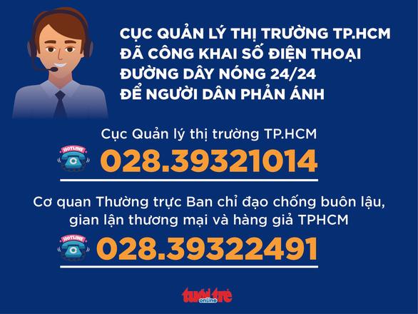 Công bố số điện thoại tiếp nhận phản ảnh hành vi tăng giá thu lợi bất chính tại TP.HCM - Ảnh 2.