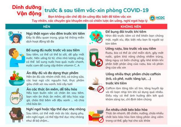 Nên ăn, uống, sinh hoạt ra sao trước và sau khi tiêm vắc xin COVID-19? - Ảnh 1.