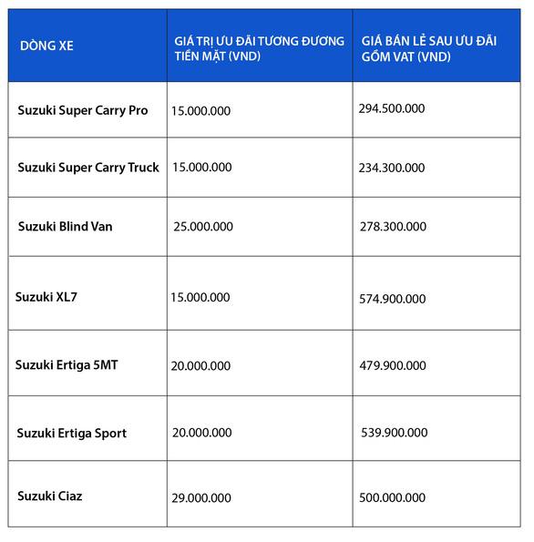 Nhu cầu vận chuyển tăng vọt mùa dịch, Suzuki Carry Pro phát huy thế mạnh - Ảnh 6.