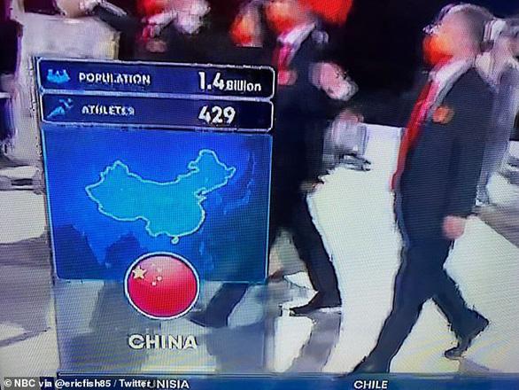Trung Quốc phẫn nộ vì đài Mỹ chiếu bản đồ không có Đài Loan tại Olympic Tokyo - Ảnh 1.
