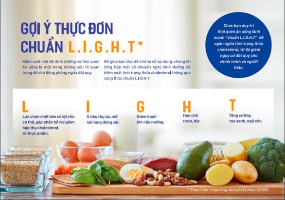 Khám phá công thức nấu ăn chuẩn LIGHT của nghệ sĩ Việt - Ảnh 2.