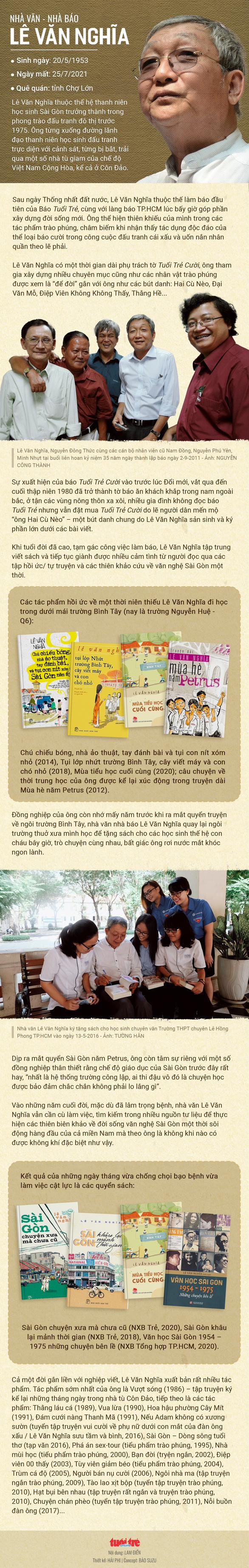 Những kỷ niệm khó quên với nhà báo, nhà văn Lê Văn Nghĩa - Ảnh 2.