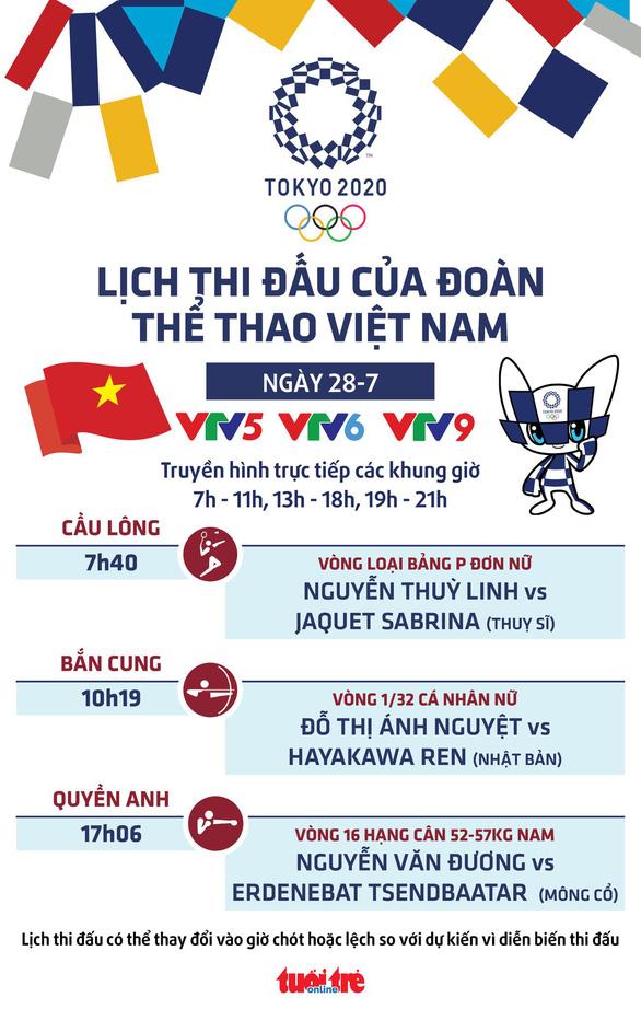 Cập nhật Olympic 2020: Ánh Nguyệt dừng bước khi thất bại ở loạt mũi tên vàng - Ảnh 6.