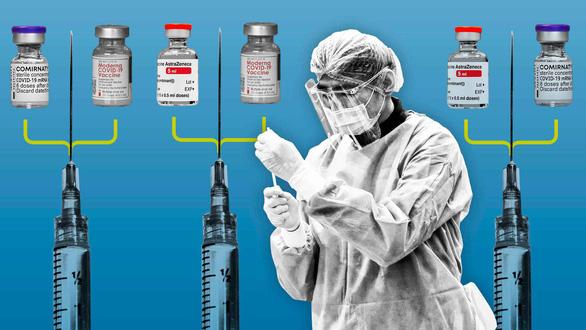 Trộn vắc xin COVID-19: 1+1=3? - Ảnh 1.