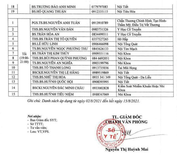 Danh sách 44 tư vấn viên chăm sóc sức khoẻ cho người dân TP.HCM - Ảnh 2.