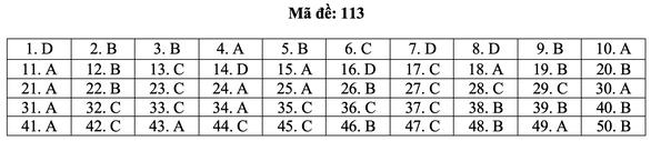 Bài giải môn toán kỳ thi tốt nghiệp THPT năm 2021 - Ảnh 19.