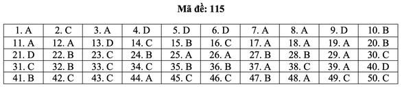 Bài giải môn toán kỳ thi tốt nghiệp THPT năm 2021 - Ảnh 21.