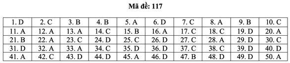 Bài giải môn toán kỳ thi tốt nghiệp THPT năm 2021 - Ảnh 23.