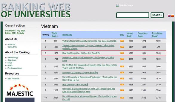4 đại học Việt Nam giữ vững Top đầu trên bảng xếp hạng Webometrics 2021 - Ảnh 1.