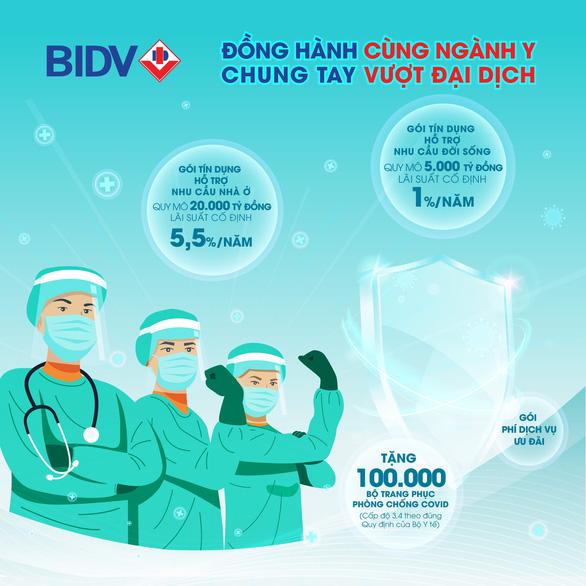 BIDV tung gói tín dụng đặc biệt hỗ trợ ngành y - Ảnh 1.