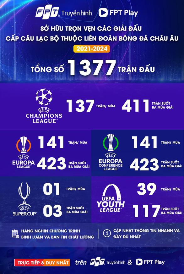 Điểm mặt những cặp đối đầu đáng chú ý trong trận tranh Super Cup 2021 giữa Chelsea và Villarreal - Ảnh 5.