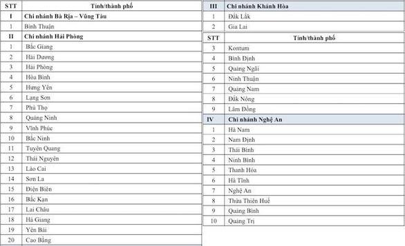 Vietlott phát hành trở lại xổ số Keno tại 40 tỉnh, thành phố - Ảnh 2.