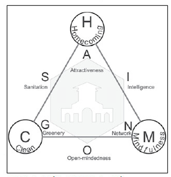 Hiến kế TP.HCM nâng tầm quốc tế: Sống như những chiết tự - Ảnh 2.