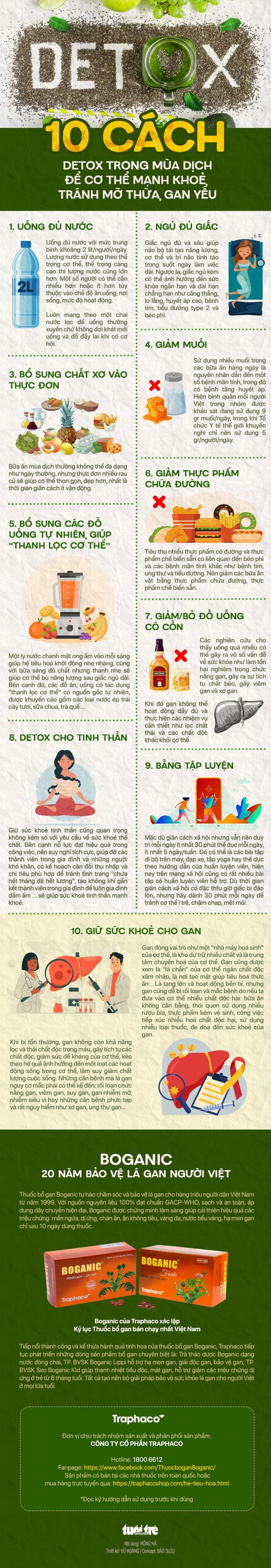 10 cách detox trong mùa dịch để cơ thể mạnh khoẻ, tránh mỡ thừa, gan yếu - Ảnh 1.