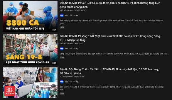 YouTube thêm công nghệ giúp người dùng dễ tìm thấy video mong muốn - Ảnh 1.