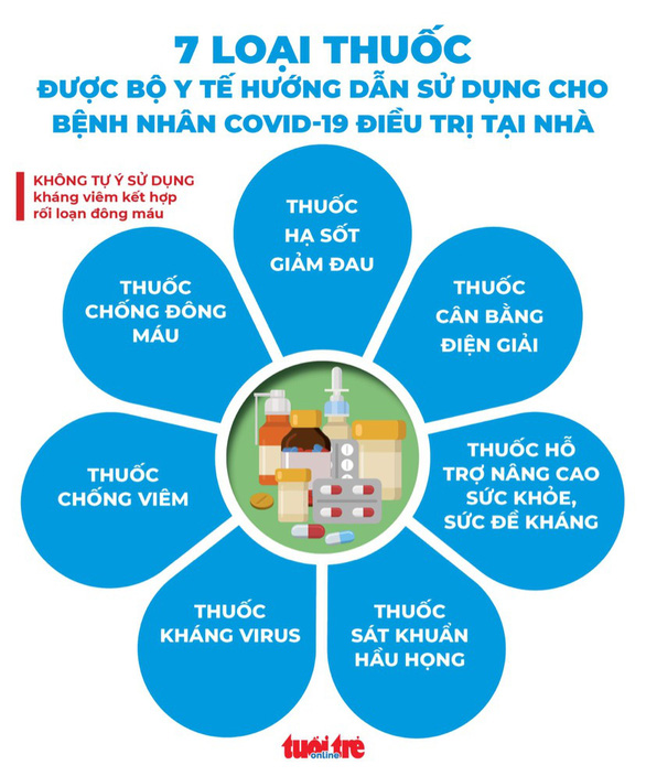 Bản tin COVID-19 sáng 27-8: Thêm 263.000 liều vắc xin Pfizer về Việt Nam - Ảnh 2.