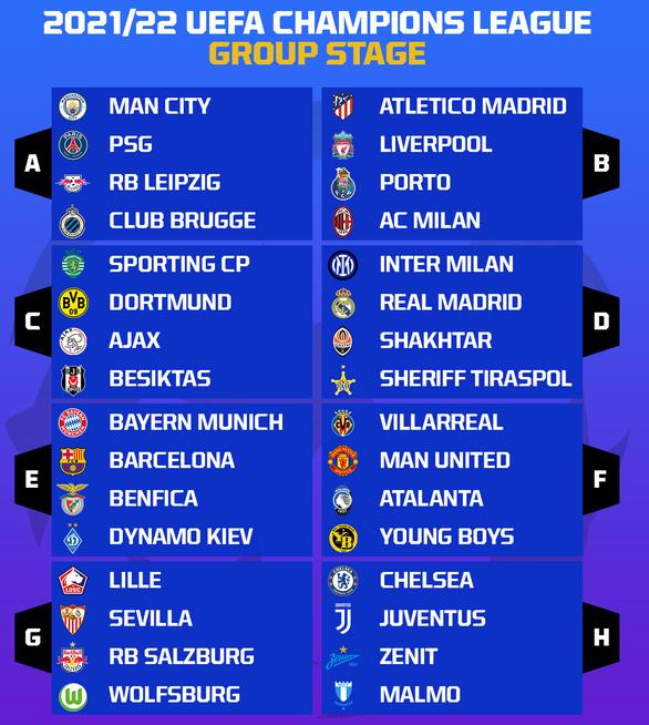 Man City và PSG cùng vào bảng đấu nặng, bảng B tử thần - Ảnh 1.