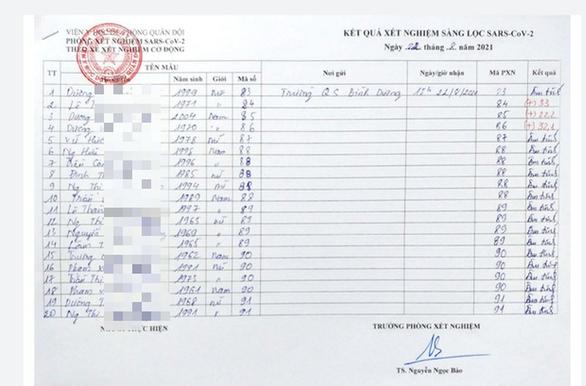 Công an quận Bình Tân vào cuộc vụ thu phí xét nghiệm tại nhà từ 350.000 - 1,2 triệu đồng - Ảnh 1.