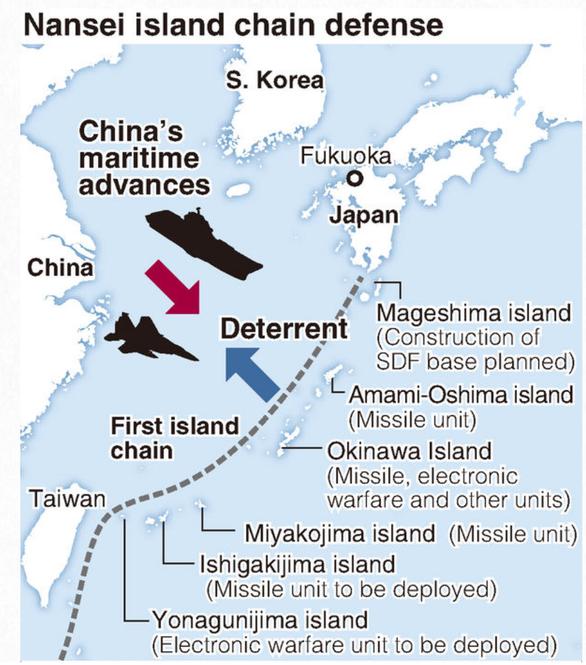 Nhật có kế hoạch triển khai tên lửa gần Đài Loan - Ảnh 2.