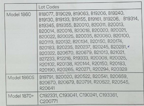Cảnh báo y bác sĩ bị lây COVID-19 vì khẩu trang dỏm, nhà tài trợ nên tìm hiểu kỹ khi mua tặng - Ảnh 2.