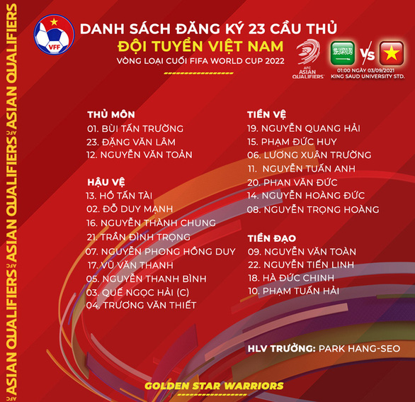 HLV Park Hang Seo loại Tiến Anh, Tuấn Tài trước trận đấu với Saudi Arabia - Ảnh 2.