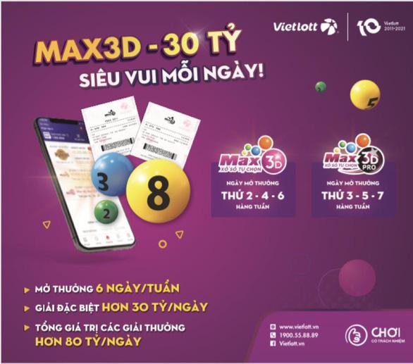 Vietlott ra mắt sản phẩm xổ số tự chọn Max 3D Pro - Ảnh 1.