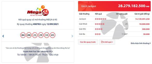 Ở nhà chống dịch vẫn 'ẵm' Jackpot hơn 14 tỉ đồng nhờ Vietlott SMS - Ảnh 1.