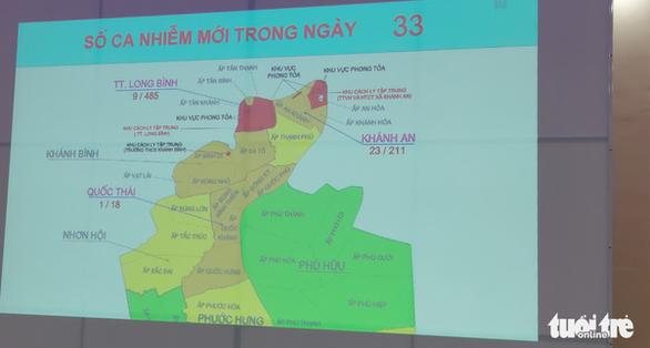 Bị Thủ tướng 'điểm danh' lúc nửa đêm, An Giang họp khẩn cấp với 4 huyện, thành phố - Ảnh 2.