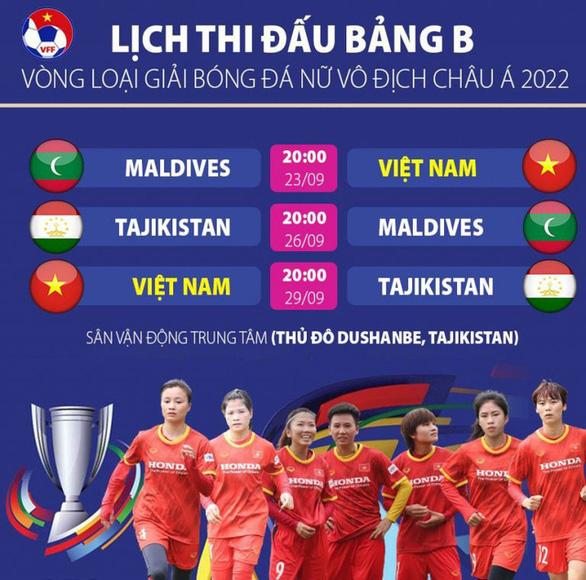 Đội tuyển nữ Việt Nam đã đặt chân đến Tajikistan, sẵn sàng cho vòng loại nữ châu Á 2022 - Ảnh 2.