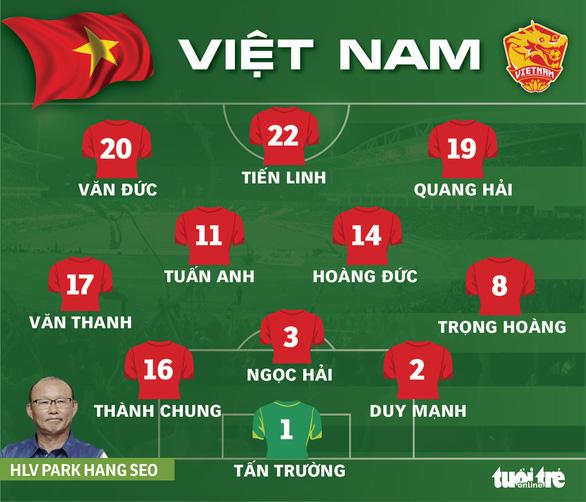 Đội hình ra sân tuyển Việt Nam gặp Saudi Arabia: Tiến Linh, Quang Hải, Tuấn Anh đá chính - Ảnh 1.