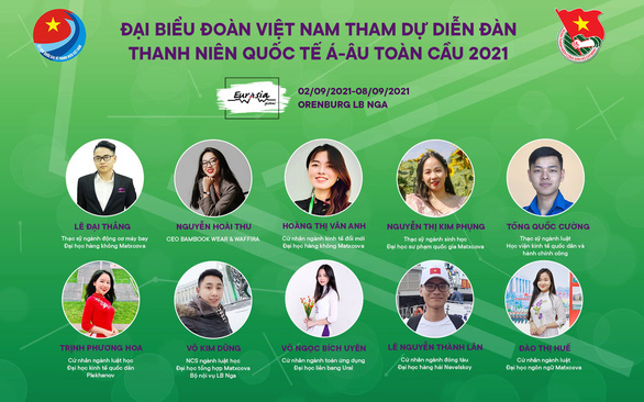 10 gương mặt trẻ dự Diễn đàn thanh niên quốc tế Á - Âu Global 2021 - Ảnh 1.