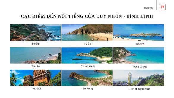 Quy Nhơn, Bình Định - Vùng đất mới của bất động sản nghỉ dưỡng - Ảnh 1.