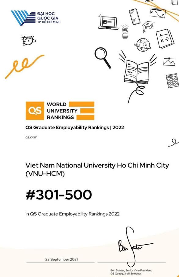 ĐH Quốc gia TP.HCM vô top 200 thế giới về chất lượng đầu ra cựu sinh viên - Ảnh 2.