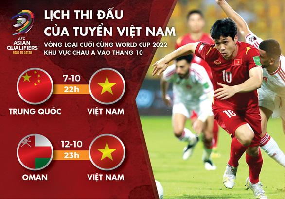 Tuyển Việt Nam gặp tuyển Trung Quốc và Oman vào tối 7 và 12-10 - Ảnh 1.