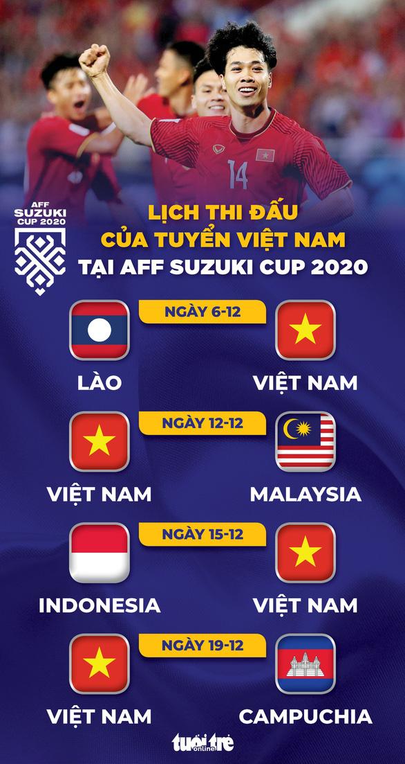 Singapore là chủ nhà của AFF Suzuki Cup 2020 - Ảnh 2.
