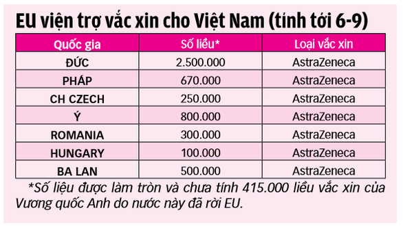 Xây dựng tương lai Việt Nam - EU - Ảnh 2.