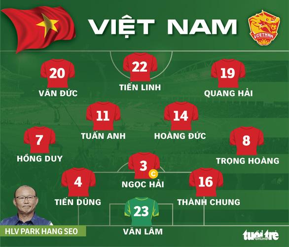 Việt Nam thua Úc 0-1 trong trận cầu gây tranh cãi - Ảnh 2.