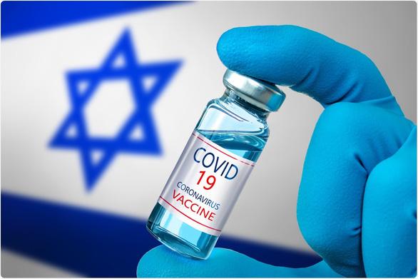 Hơn 10 ngàn ca COVID-19 mỗi ngày ở Israel và những câu hỏi đặt ra - Ảnh 1.