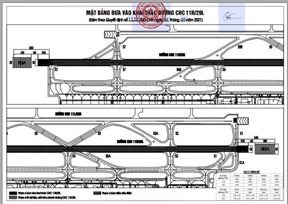 Hoàn thành, khai thác toàn bộ đường băng 1B sân bay Nội Bài - Ảnh 3.