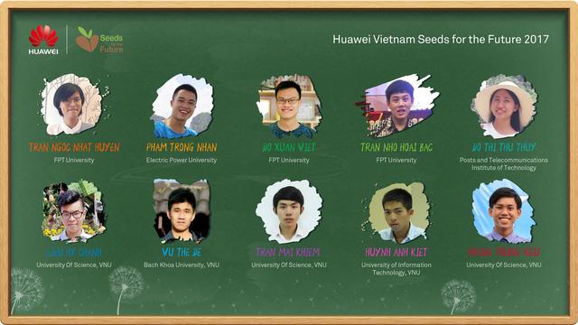 10 sinh viên Việt nhận học bổng Hạt giống viễn thông tương lai - Ảnh 1.