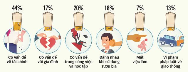 Cấm bán rượu cho người dưới 18 tuổi, được không? - Ảnh 5.